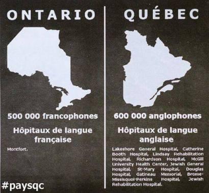 Hopitaux aux Québec et en Ontario.jpg